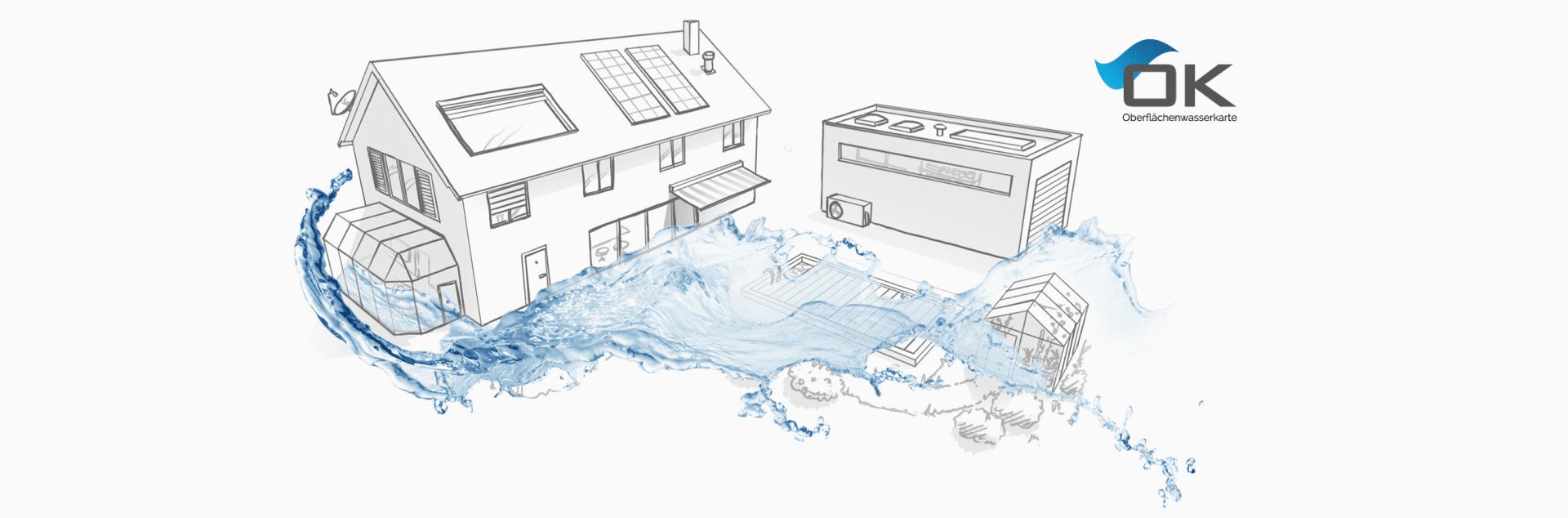 Oberflächenwasser – Header