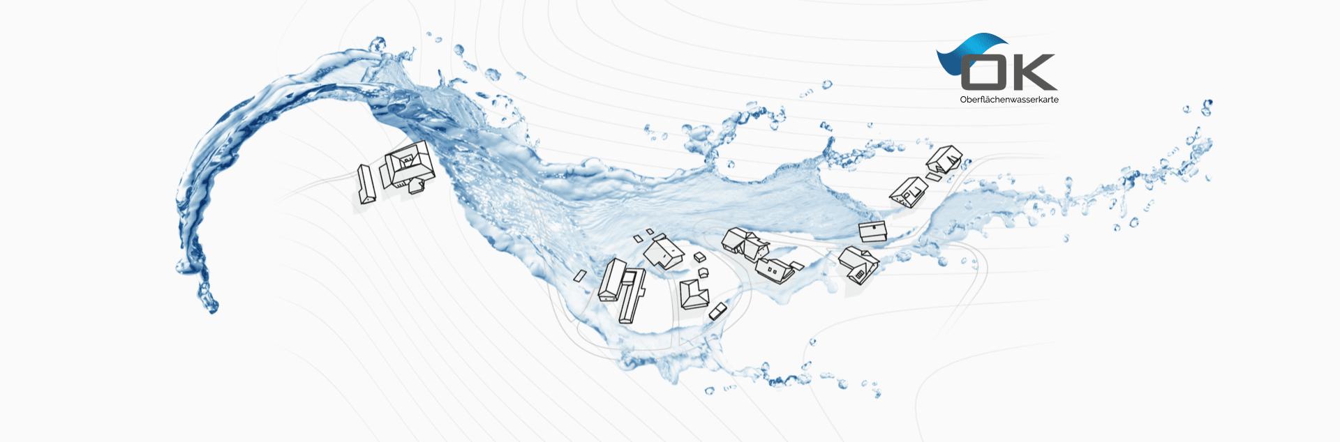 Oberflächenwasser